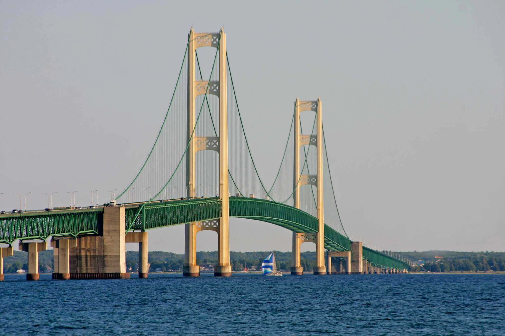 Editorial - Mackinac Bridge