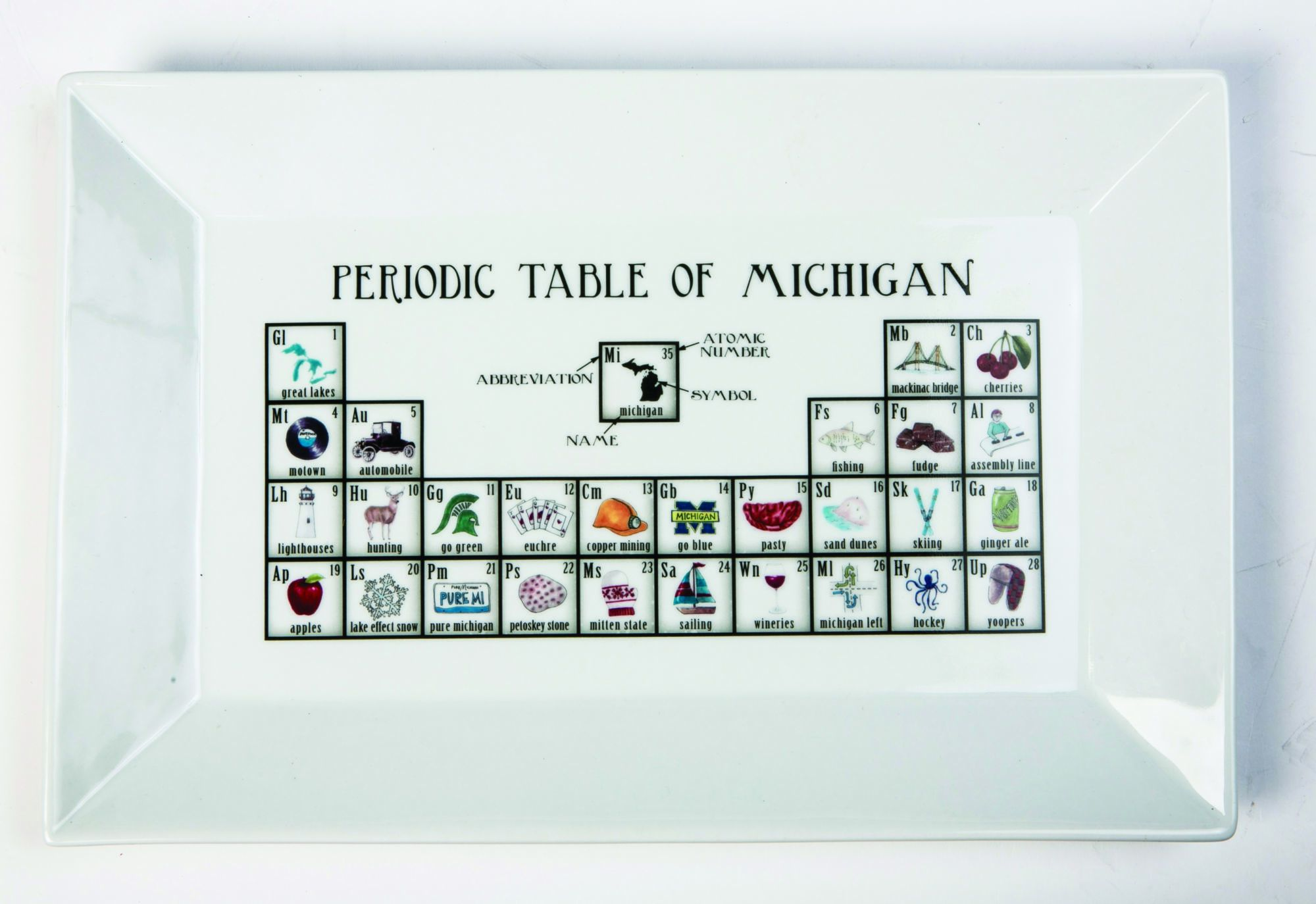 Northern michigan gift guide for michiganders mynorth periodic table of michigan tray gamestrikefo Choice Image