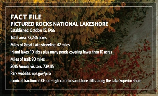 pictured rocks facts